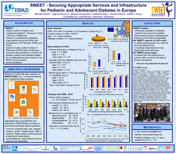 SWEET -Securing Appropriate Services and Infrastructure for Pediatric and Adolescent Diabetes in Europe