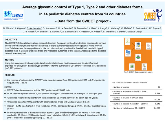 Average glycemic control of Type 1, Type 2 and other diabetes forms in 14 pediatric diabetes centres from 13 countries